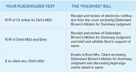 Placeholder and Polished billing descriptions