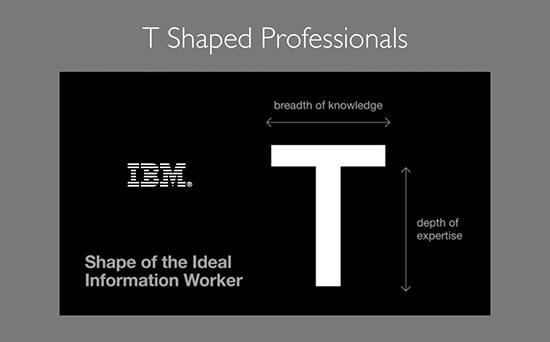 T-Shaped Professionals