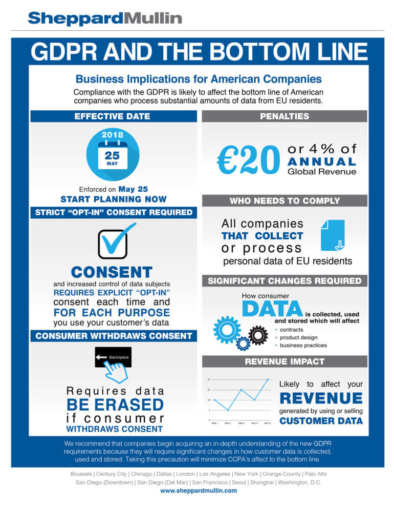 Click to download a PDF of the infographic.