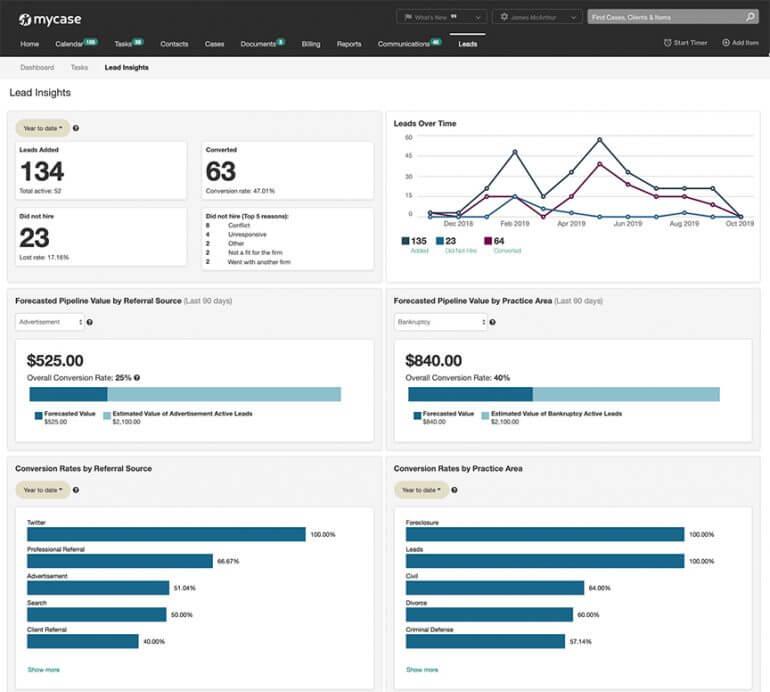MyCase Legal insights dashboard