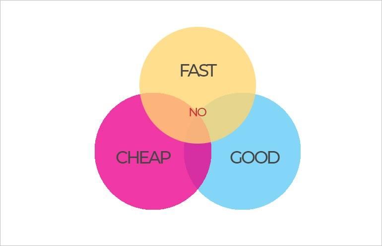 chart advanced legal research